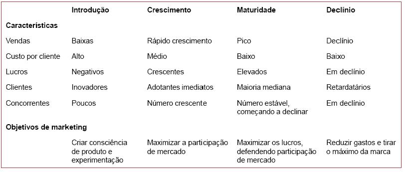 imagem texto 2